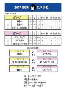 GORI-CUP-対戦表3.12